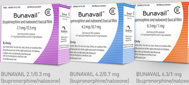 Bunavail (Generic Buprenorphine Sublingual and Buccal